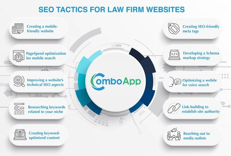 SEO for law firms and attorneys