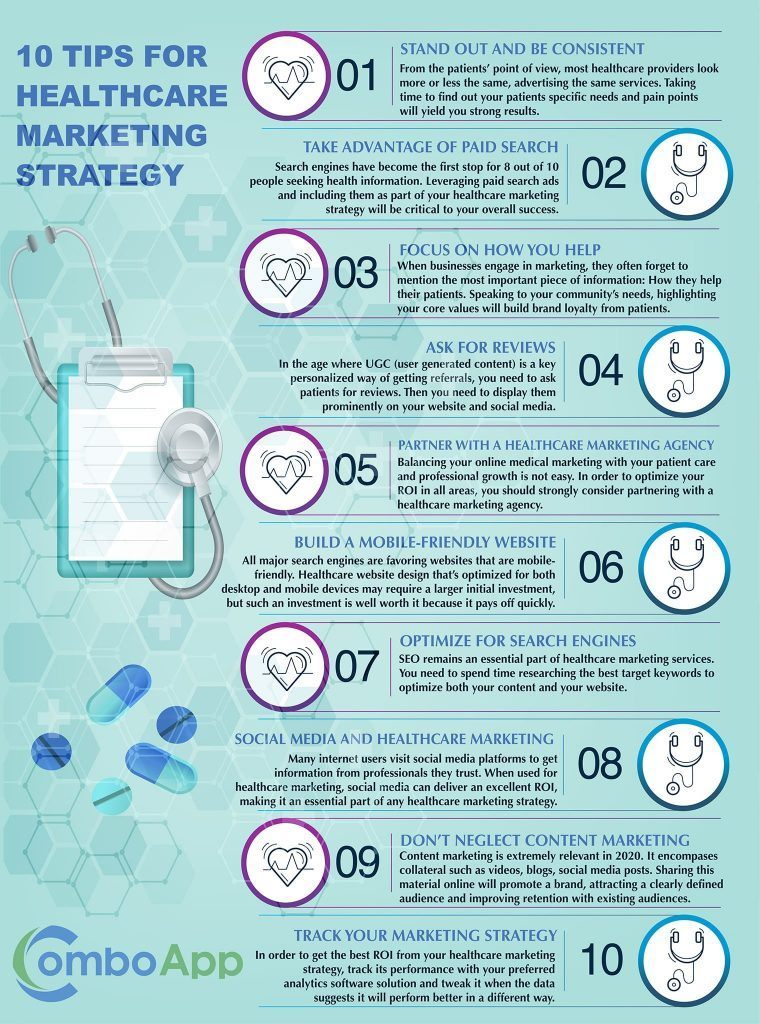 10 best tips for healthcare marketing strategy