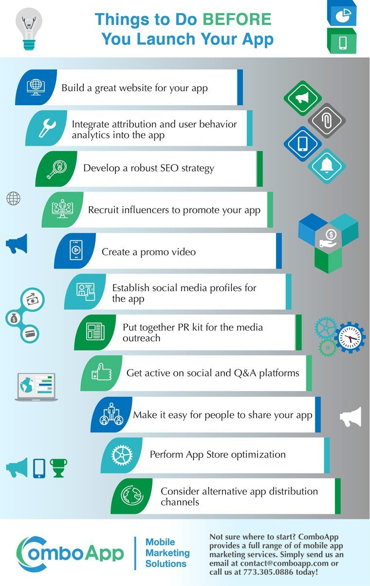 mobile app marketing strategies before launch