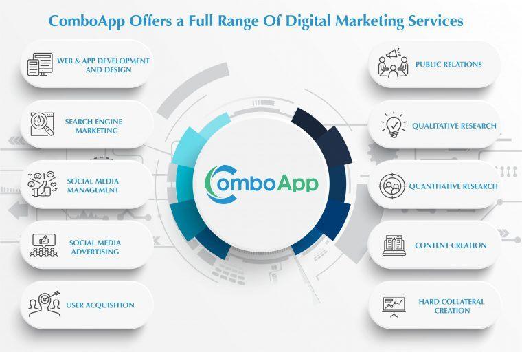 ComboApp full service digital marketing agency services