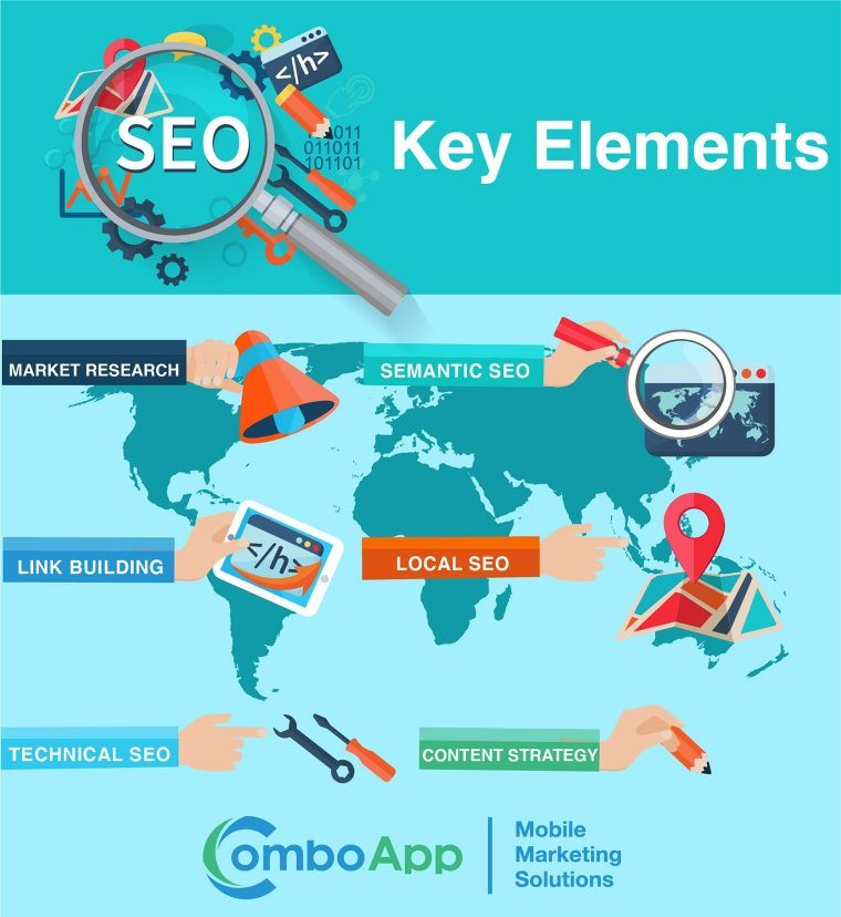 best SEO tactics for financial services marketing