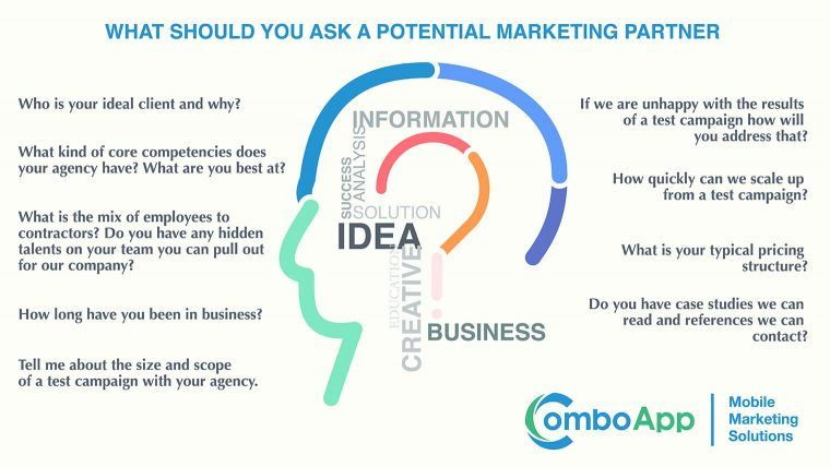 what to ask a full service marketing agency
