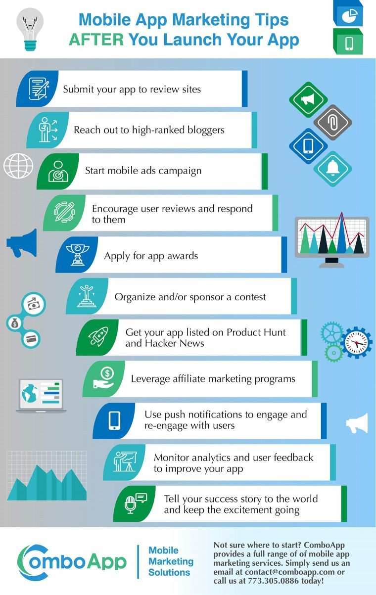 best e-commerce marketing strategies in 2021