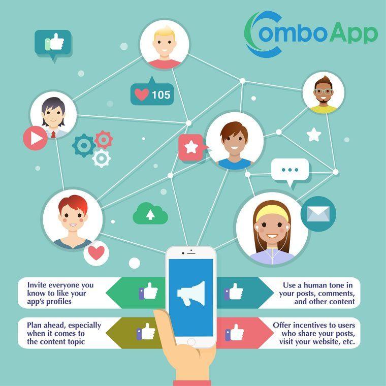 social media marketing for your mobile app
