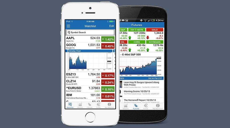 Marketing campaign for Barchart financial app