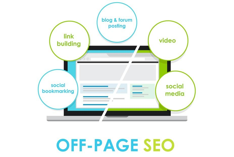 use off-page SEO for apps