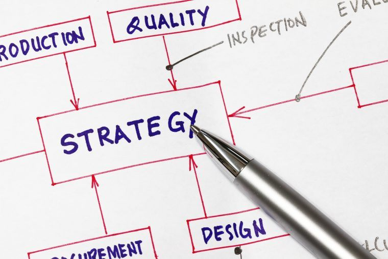 Product strategy for your pre-launch marketing campaign