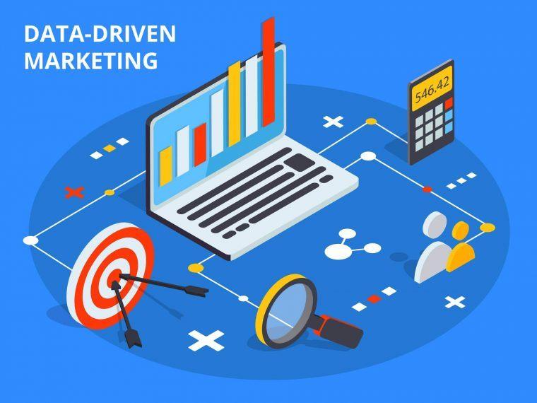 Data-driven marketing plan